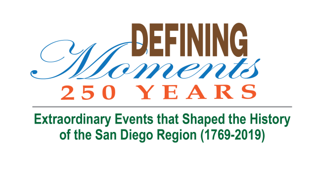 Logo for 250 anniversary of San Diego - conference by the Congress of History